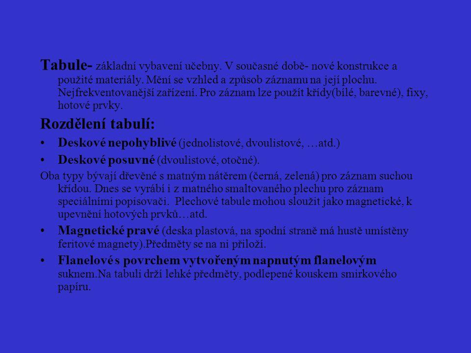 Tabule- základní vybavení učebny. V současné době- nové konstrukce a použité materiály.