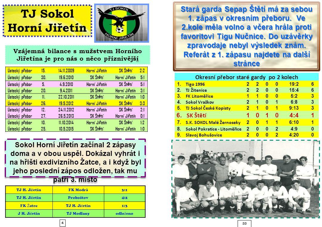 SK Štětí – TJ Krupka Pozápasové poznatky Lukáš Stejskal – hráč Štětí Měli jsme od trenéra pokyny hlídat hlavně 3 hráče a hned úvodu od jednoho z nich inkasujeme.