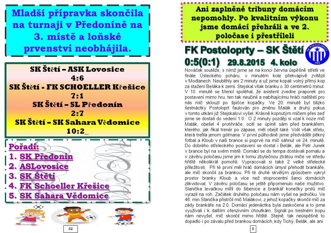 631 Pokračování zápasu FK Postoloptry-SK Štětí Mencl nedokázali prostřelit hradbu těl před nimi.