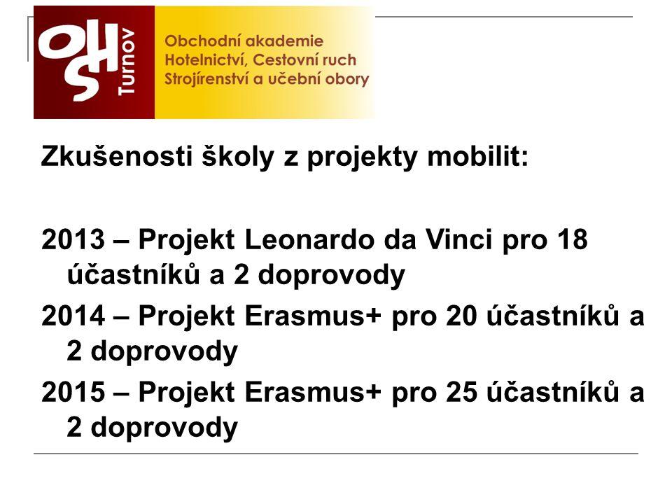 Zkušenosti školy z projekty mobilit: 2013 – Projekt Leonardo da Vinci pro 18 účastníků a 2 doprovody 2014 – Projekt Erasmus+ pro 20 účastníků a 2 dopr