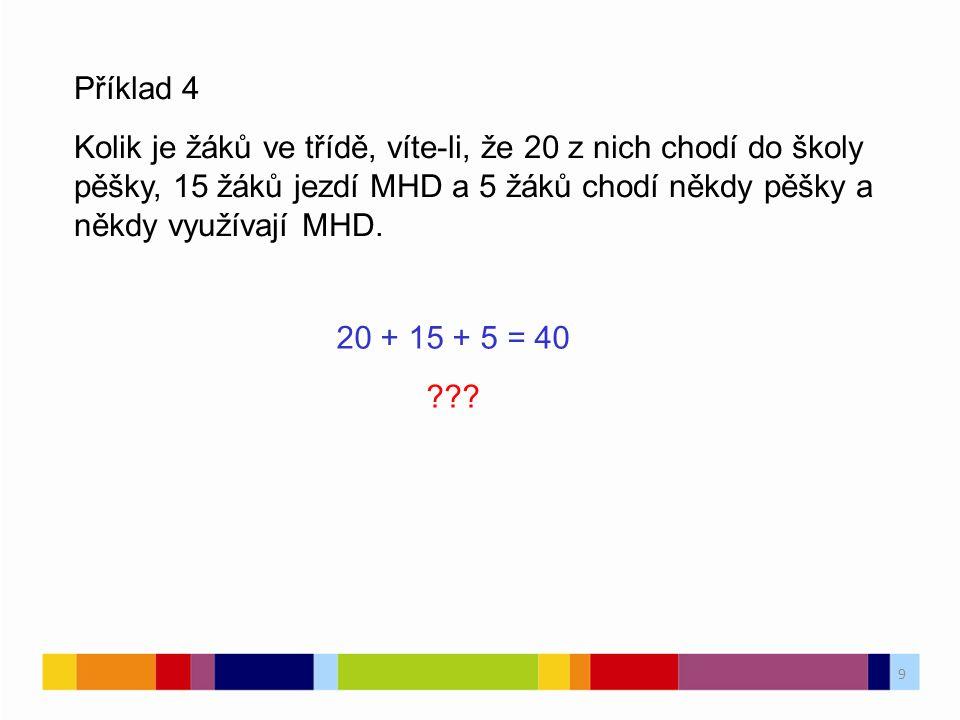 9 Příklad 4 Kolik je žáků ve třídě, víte-li, že 20 z nich chodí do školy pěšky, 15 žáků jezdí MHD a 5 žáků chodí někdy pěšky a někdy využívají MHD.
