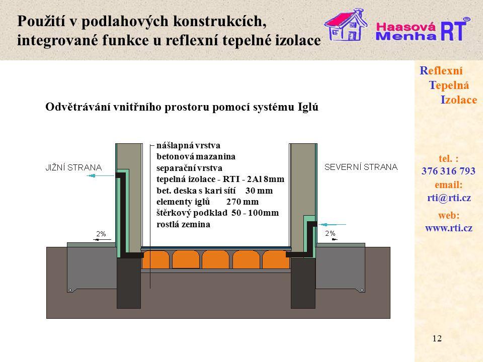 12 web: www.rti.cz Reflexní Tepelná Izolace email: rti@rti.cz tel.