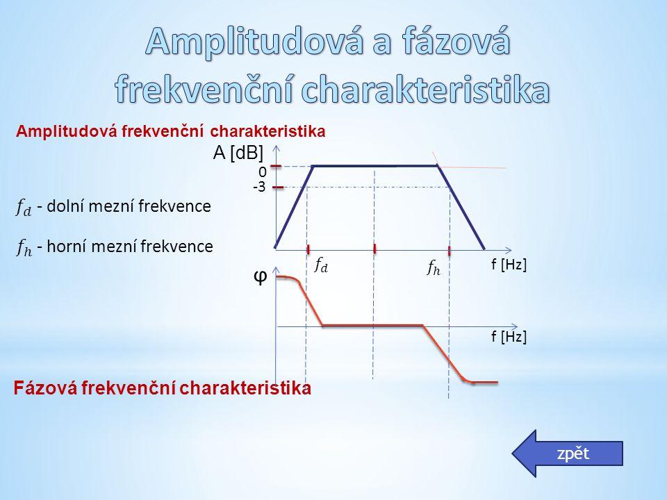 Amplitudová frekvenční charakteristika zpět Fázová frekvenční charakteristika A [dB] 0 -3 f [Hz] ϕ