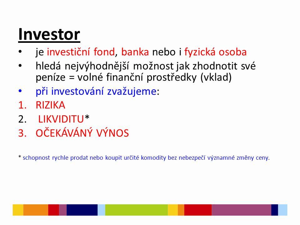 Investor je investiční fond, banka nebo i fyzická osoba hledá nejvýhodnější možnost jak zhodnotit své peníze = volné finanční prostředky (vklad) při investování zvažujeme: 1.RIZIKA 2.