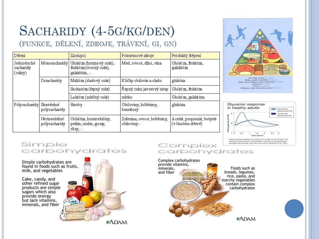 S ACHARIDY (4-5 G / KG / DEN ) ( FUNKCE, DĚLENÍ, ZDROJE, TRÁVENÍ, GI, GN )