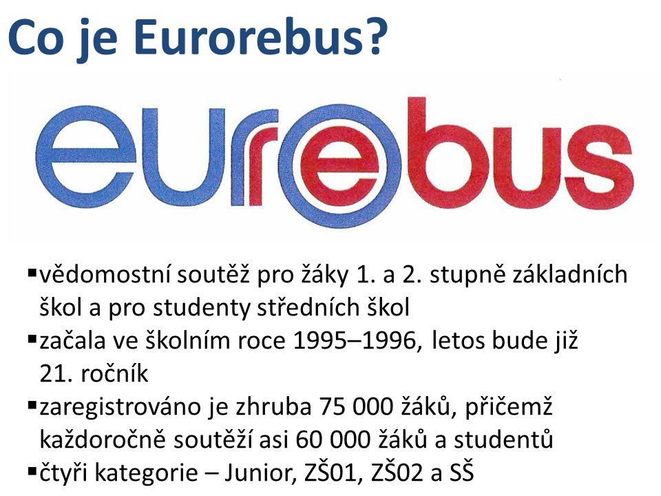 Co je Eurorebus?  vědomostní soutěž pro žáky 1. a 2. stupně základních škol a pro studenty středních škol  začala ve školním roce 1995–1996, letos b