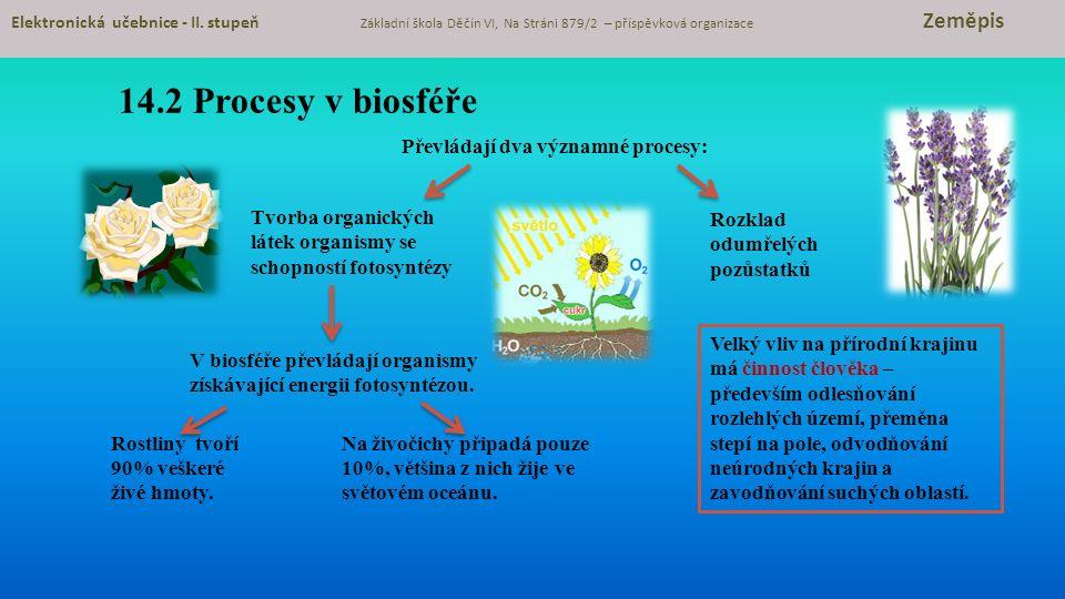 14.2 Procesy v biosféře Elektronická učebnice - II.