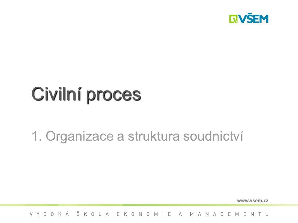 Civilní proces 1. Organizace a struktura soudnictví