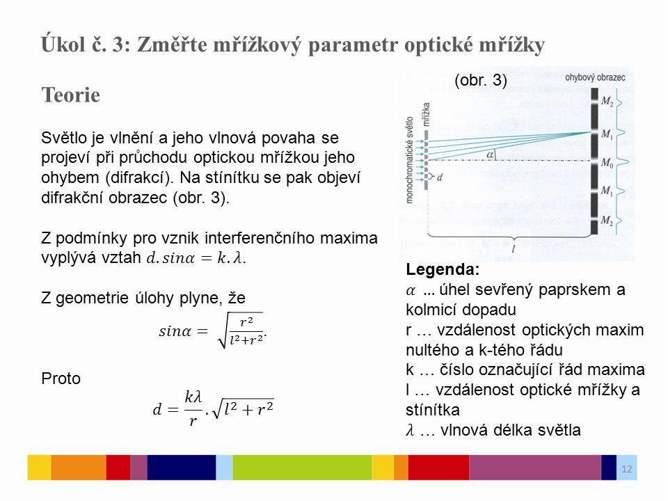 Úkol č. 3: Změřte mřížkový parametr optické mřížky 12 (obr. 3)