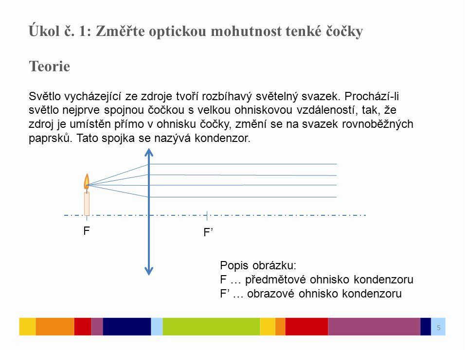 Úkol č. 1: Změřte optickou mohutnost tenké čočky Teorie Světlo vycházející ze zdroje tvoří rozbíhavý světelný svazek. Prochází-li světlo nejprve spojn