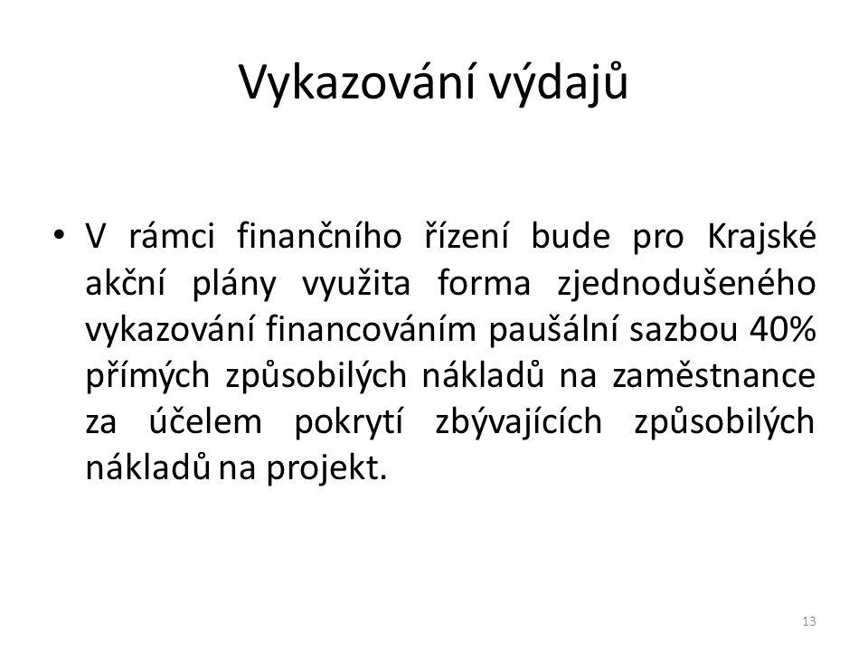 Vykazování výdajů V rámci finančního řízení bude pro Krajské akční plány využita forma zjednodušeného vykazování financováním paušální sazbou 40% přímých způsobilých nákladů na zaměstnance za účelem pokrytí zbývajících způsobilých nákladů na projekt.