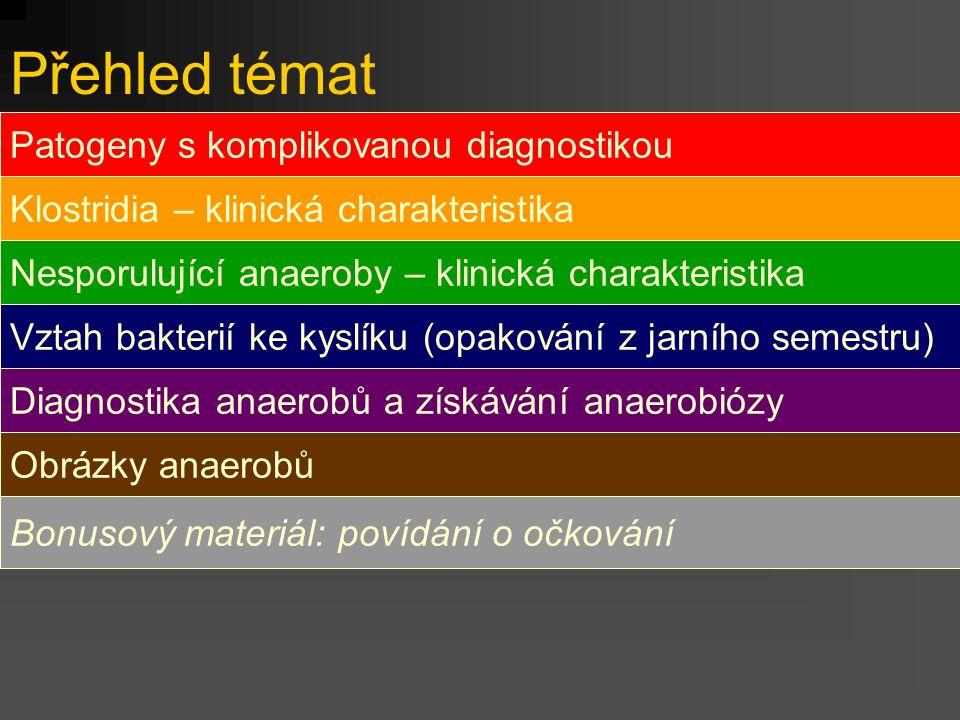 Přehled témat Patogeny s komplikovanou diagnostikou Klostridia – klinická charakteristika Nesporulující anaeroby – klinická charakteristika Vztah bakt