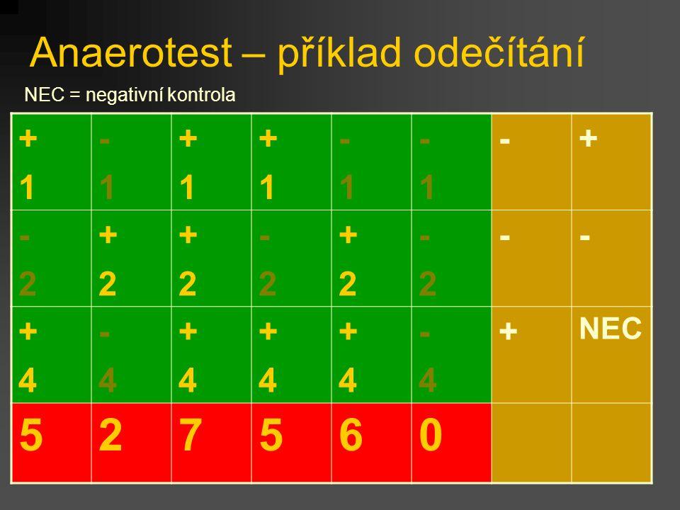 Anaerotest – příklad odečítání +1+1 -1 +1+1 +1+1 -1 -1 -+ -2-2 +2+2 +2+2 -2-2 +2+2 -2-2 -- +4+4 -4-4 +4+4 +4+4 +4+4 -4-4 + NEC 527560 NEC = negativní