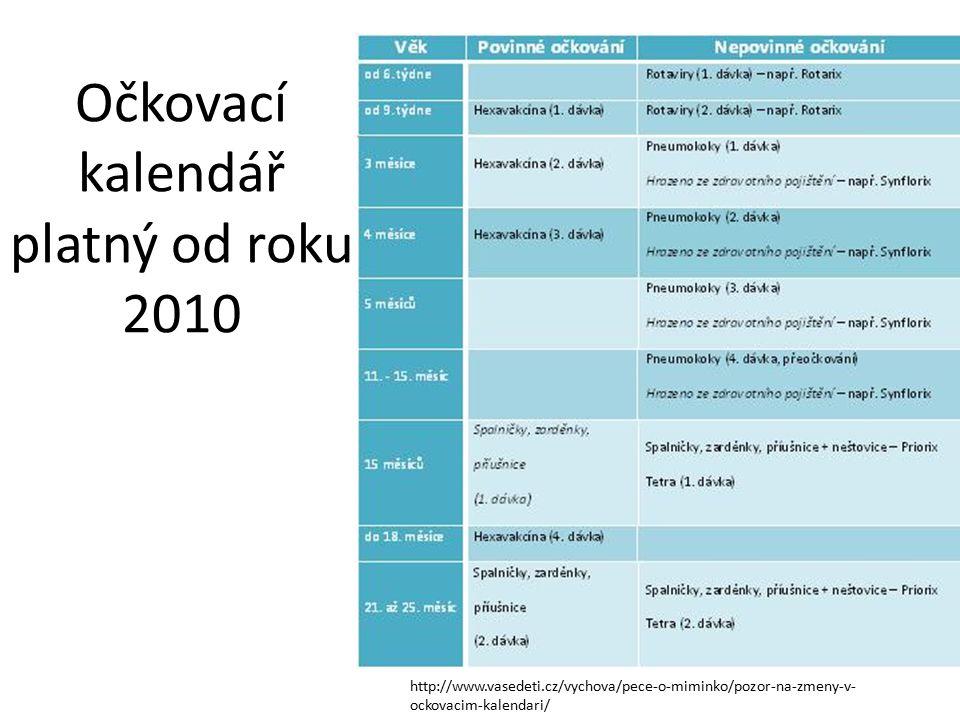 Očkovací kalendář platný od roku 2010 dříve http://www.vasedeti.cz/vychova/pece-o-miminko/pozor-na-zmeny-v- ockovacim-kalendari/