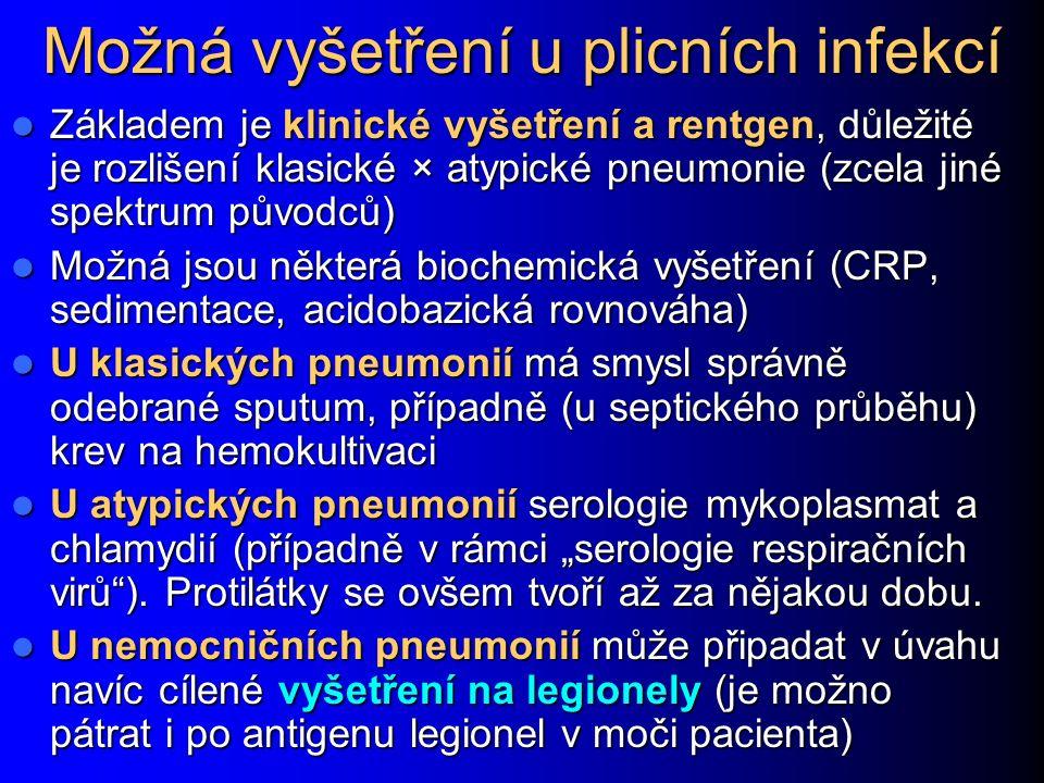 """Možná vyšetření u plicních infekcí Základem je klinické vyšetření a rentgen, důležité je rozlišení klasické × atypické pneumonie (zcela jiné spektrum původců) Základem je klinické vyšetření a rentgen, důležité je rozlišení klasické × atypické pneumonie (zcela jiné spektrum původců) Možná jsou některá biochemická vyšetření (CRP, sedimentace, acidobazická rovnováha) Možná jsou některá biochemická vyšetření (CRP, sedimentace, acidobazická rovnováha) U klasických pneumonií má smysl správně odebrané sputum, případně (u septického průběhu) krev na hemokultivaci U klasických pneumonií má smysl správně odebrané sputum, případně (u septického průběhu) krev na hemokultivaci U atypických pneumonií serologie mykoplasmat a chlamydií (případně v rámci """"serologie respiračních virů )."""