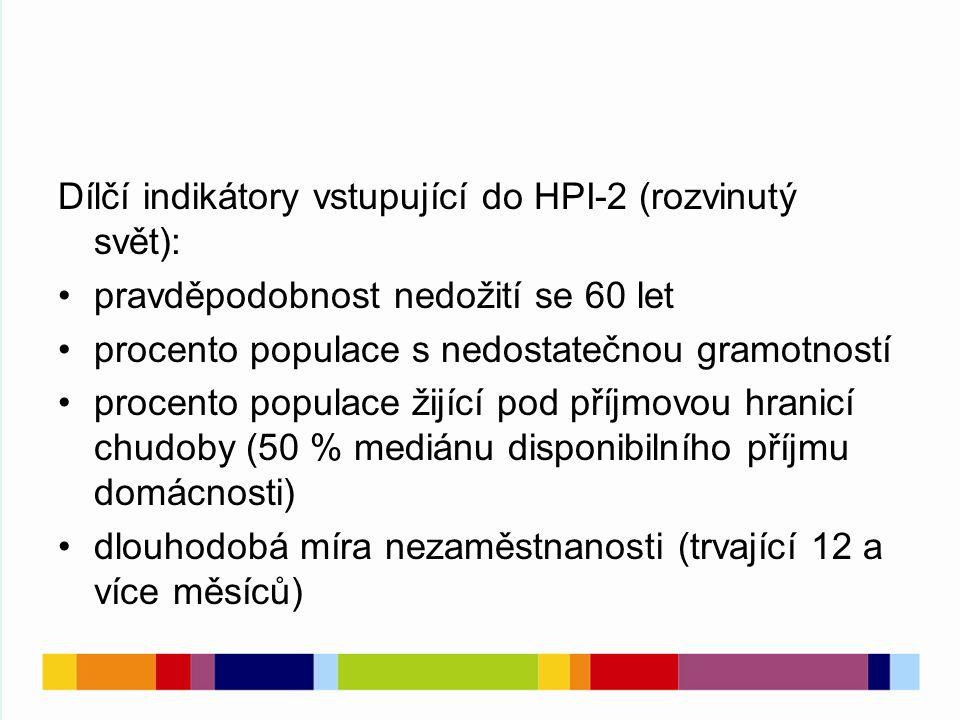 Dílčí indikátory vstupující do HPI-2 (rozvinutý svět): pravděpodobnost nedožití se 60 let procento populace s nedostatečnou gramotností procento populace žijící pod příjmovou hranicí chudoby (50 % mediánu disponibilního příjmu domácnosti) dlouhodobá míra nezaměstnanosti (trvající 12 a více měsíců)