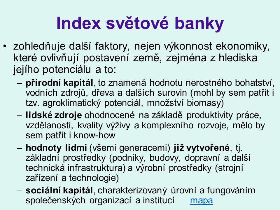 Index světové banky zohledňuje další faktory, nejen výkonnost ekonomiky, které ovlivňují postavení země, zejména z hlediska jejího potenciálu a to: –p–přírodní kapitál, to znamená hodnotu nerostného bohatství, vodních zdrojů, dřeva a dalších surovin (mohl by sem patřit i tzv.