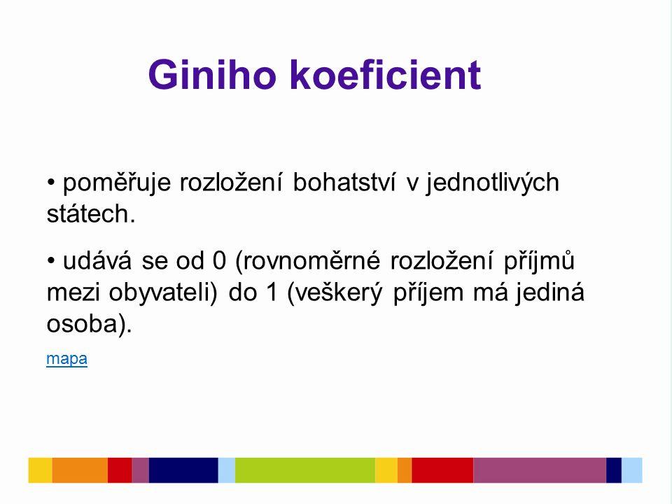 Giniho koeficient poměřuje rozložení bohatství v jednotlivých státech.