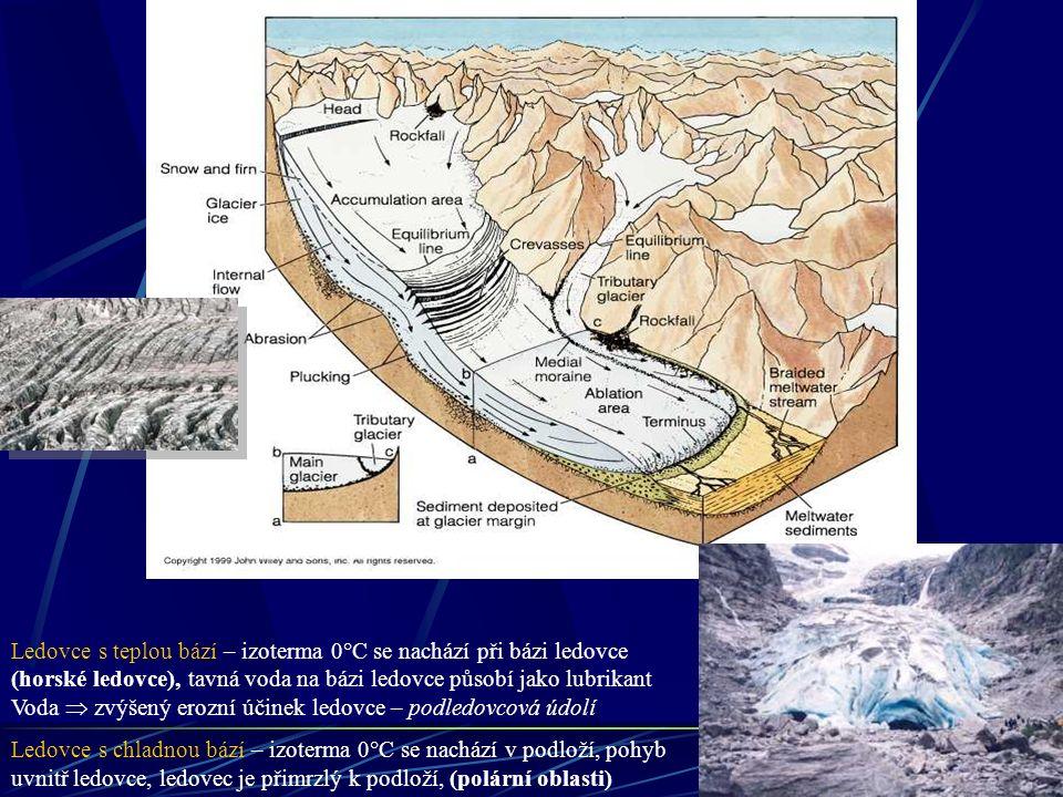 Ledovce s teplou bází – izoterma 0°C se nachází při bázi ledovce (horské ledovce), tavná voda na bázi ledovce působí jako lubrikant Voda  zvýšený ero