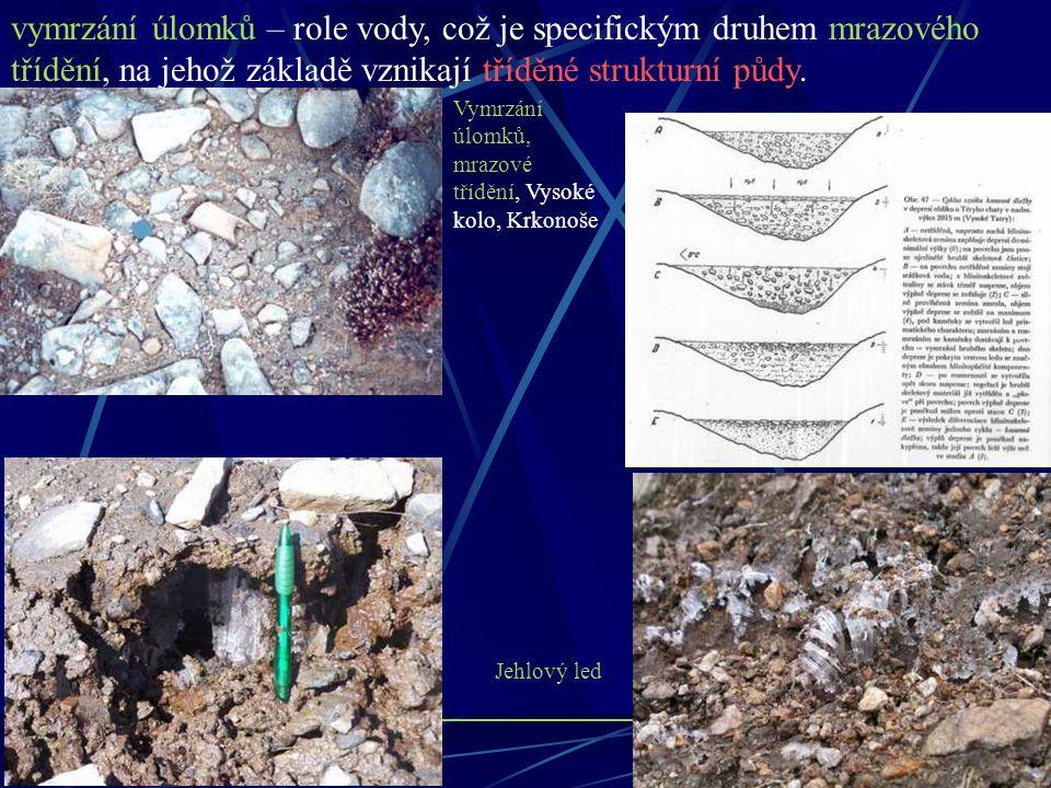vymrzání úlomků – role vody, což je specifickým druhem mrazového třídění, na jehož základě vznikají tříděné strukturní půdy. Vymrzání úlomků, mrazové