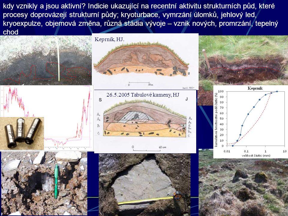 kdy vznikly a jsou aktivní? Indicie ukazující na recentní aktivitu strukturních půd, které procesy doprovázejí strukturní půdy; kryoturbace, vymrzání