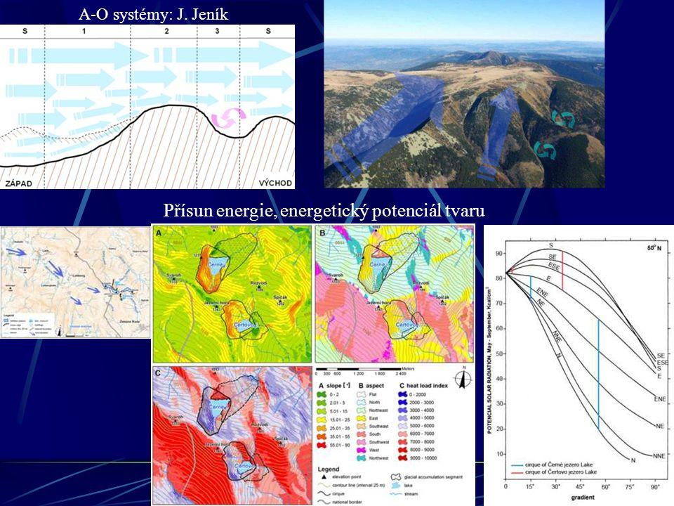 A-O systémy: J. Jeník Přísun energie, energetický potenciál tvaru