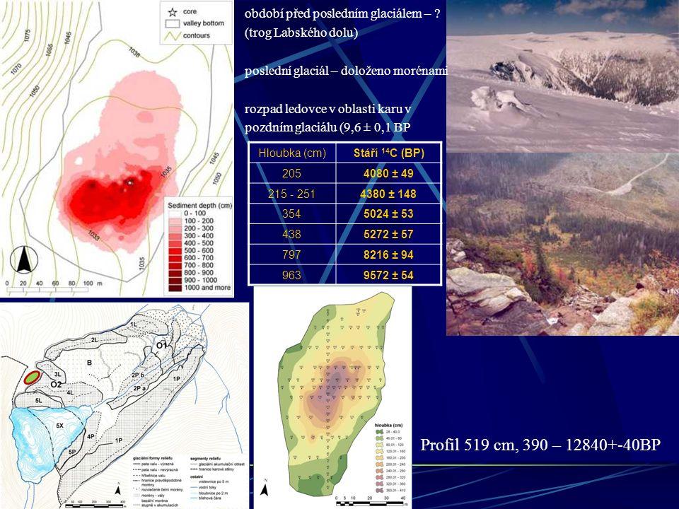 Hloubka (cm)Stáří 14 C (BP) 2054080 ± 49 215 - 2514380 ± 148 3545024 ± 53 4385272 ± 57 7978216 ± 94 9639572 ± 54 období před posledním glaciálem – ? (