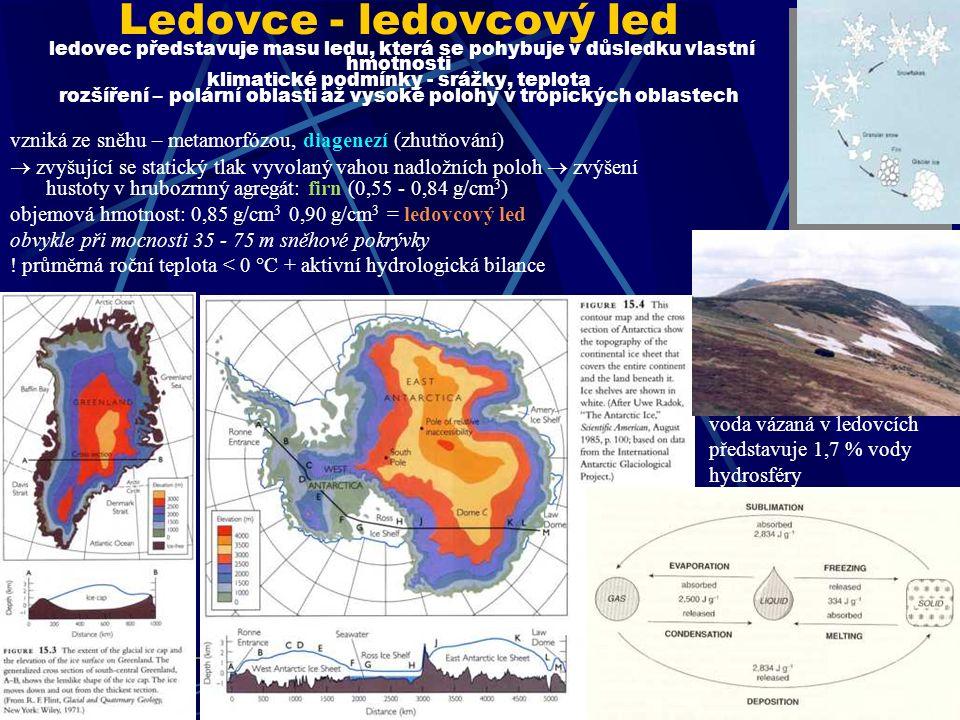 Ledovce - ledovcový led ledovec představuje masu ledu, která se pohybuje v důsledku vlastní hmotnosti klimatické podmínky - srážky, teplota rozšíření