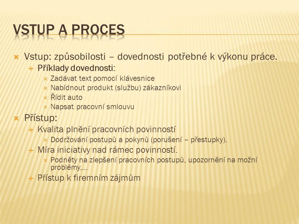  Vstup: způsobilosti – dovednosti potřebné k výkonu práce.  Příklady dovednosti:  Zadávat text pomocí klávesnice  Nabídnout produkt (službu) zákaz