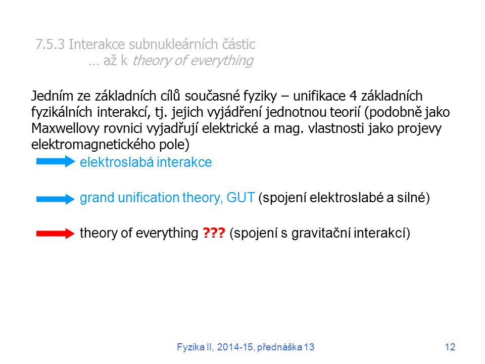 7.5.3 Interakce subnukleárních částic … až k theory of everything Jedním ze základních cílů současné fyziky – unifikace 4 základních fyzikálních inter