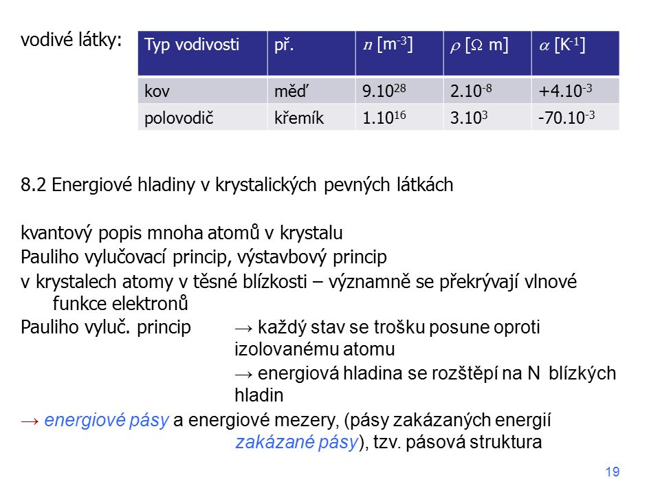 vodivé látky: 8.2 Energiové hladiny v krystalických pevných látkách kvantový popis mnoha atomů v krystalu Pauliho vylučovací princip, výstavbový princ