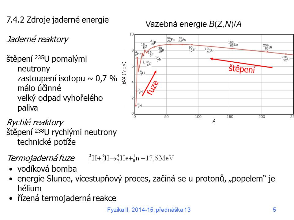 částiceoznačeníklidová energie náboj (e) spinstabilitainterakce bosony gluong001vázanýsilná foton  001stabilníelektromag.