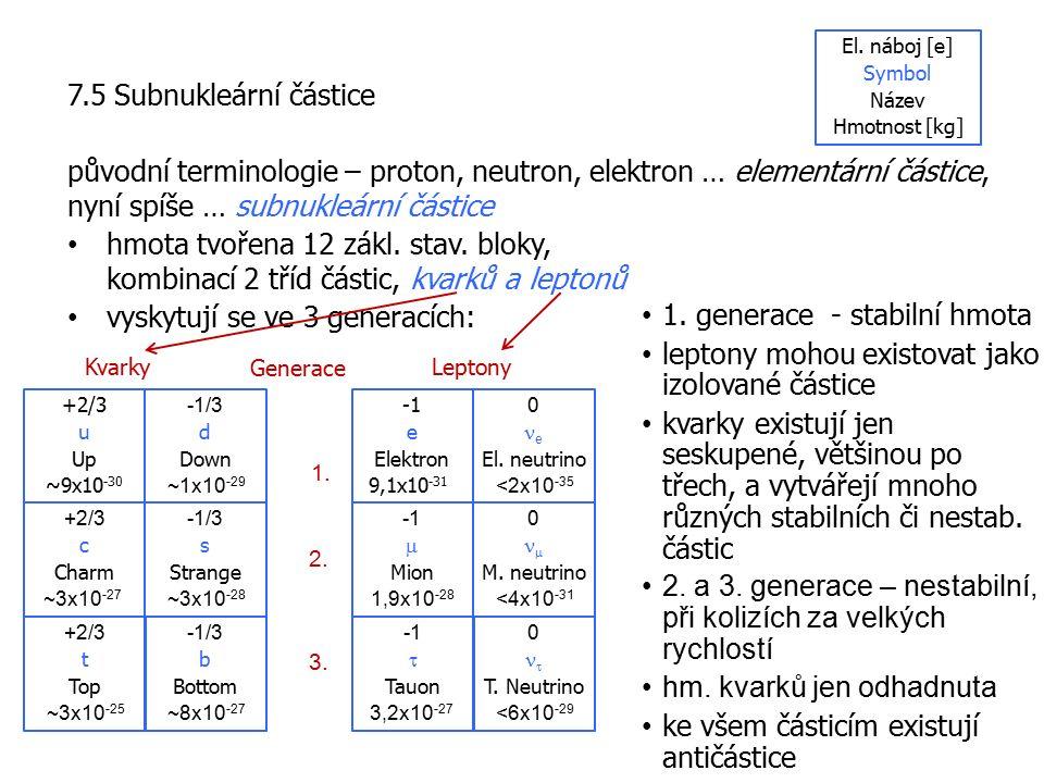 7.5 Subnukleární částice +2/3 u Up ~9x10 -30 +2/3 c Charm ~3x10 -27 -1/3 b Bottom ~8x10 -27 -1/3 d Down ~1x10 -29 -1/3 s Strange ~3x10 -28 +2/3 t Top ~3x10 -25 KvarkyLeptony Generace 1.