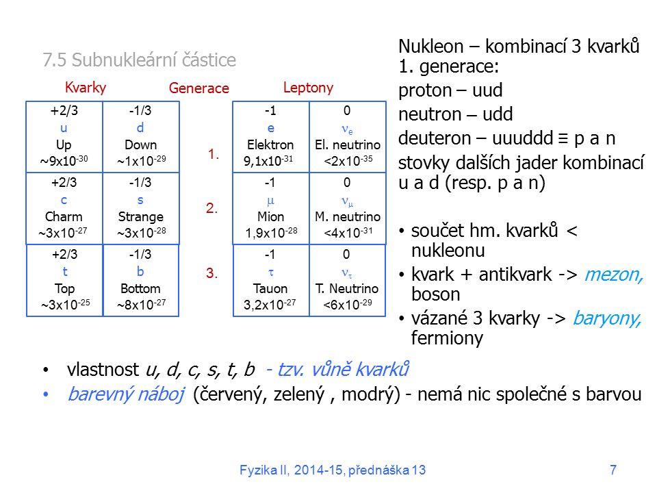 8Elektrony v pevných látkách Jak jsme postupovali v kvantové teorii.