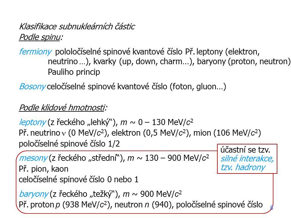 Klasifikace subnukleárních částic Podle spinu: fermiony pololočíselné spinové kvantové číslo Př. leptony (elektron, neutrino  ), kvarky (up, down,
