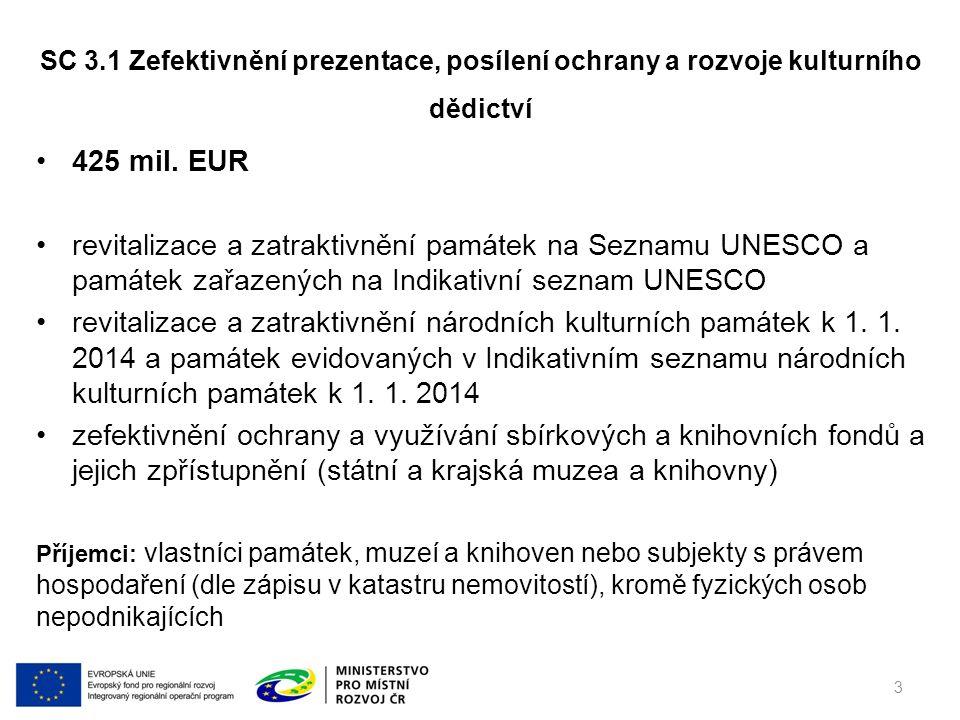 425 mil. EUR revitalizace a zatraktivnění památek na Seznamu UNESCO a památek zařazených na Indikativní seznam UNESCO revitalizace a zatraktivnění nár