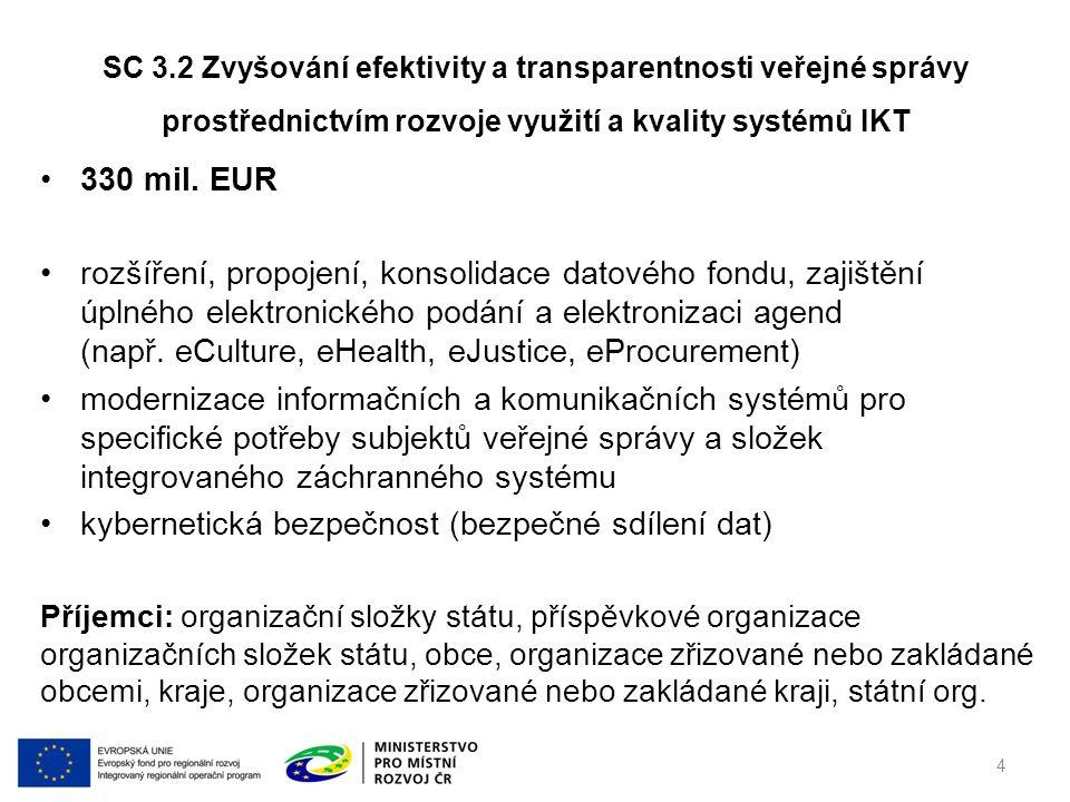330 mil. EUR rozšíření, propojení, konsolidace datového fondu, zajištění úplného elektronického podání a elektronizaci agend (např. eCulture, eHealth,