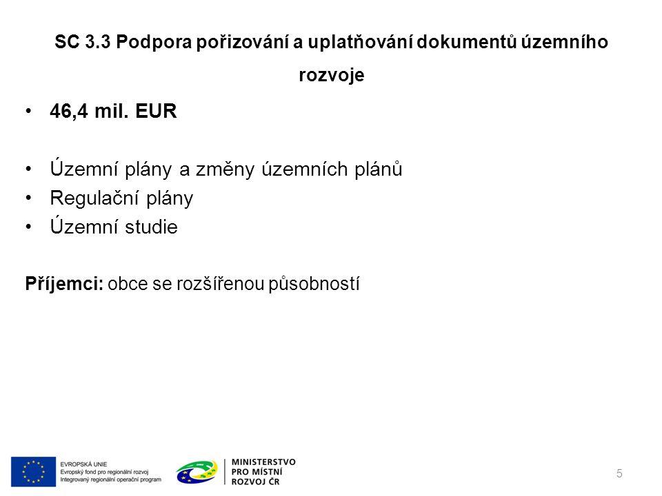 46,4 mil. EUR Územní plány a změny územních plánů Regulační plány Územní studie Příjemci: obce se rozšířenou působností SC 3.3 Podpora pořizování a up