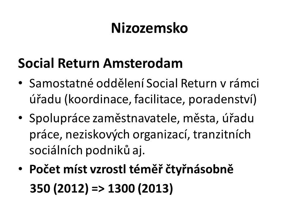 Nizozemsko Social Return Amsterodam Samostatné oddělení Social Return v rámci úřadu (koordinace, facilitace, poradenství) Spolupráce zaměstnavatele, města, úřadu práce, neziskových organizací, tranzitních sociálních podniků aj.