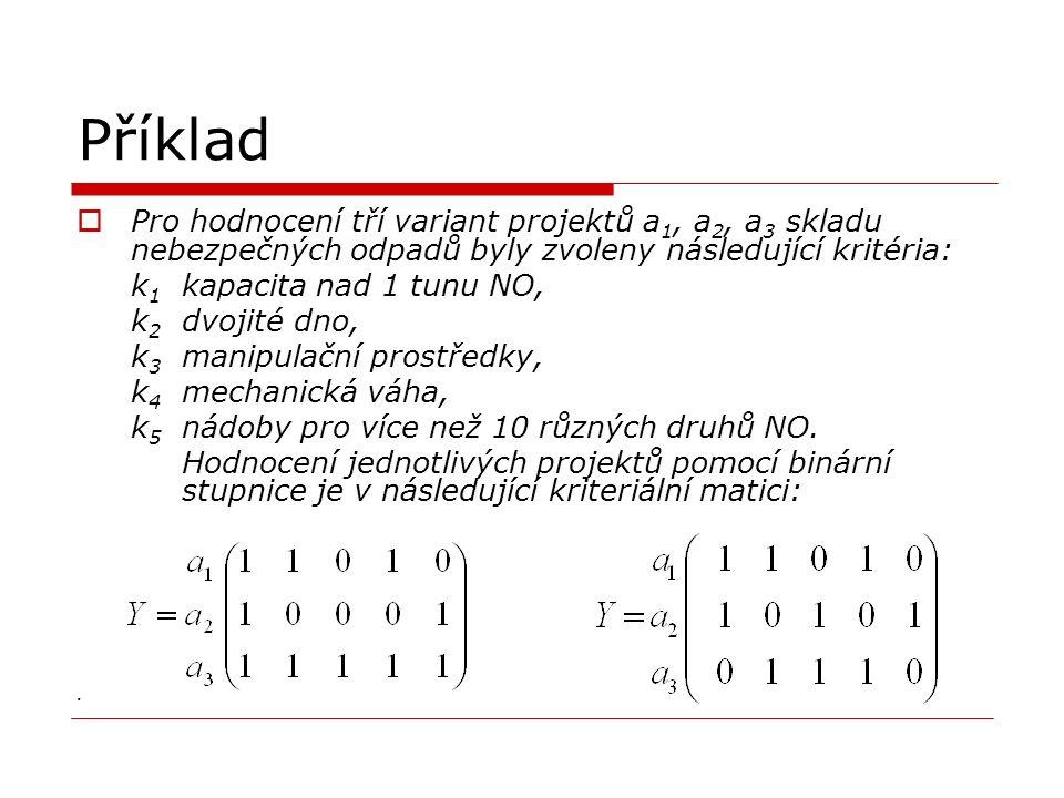 Příklad  Pro hodnocení tří variant projektů a 1, a 2, a 3 skladu nebezpečných odpadů byly zvoleny následující kritéria: k 1 kapacita nad 1 tunu NO, k