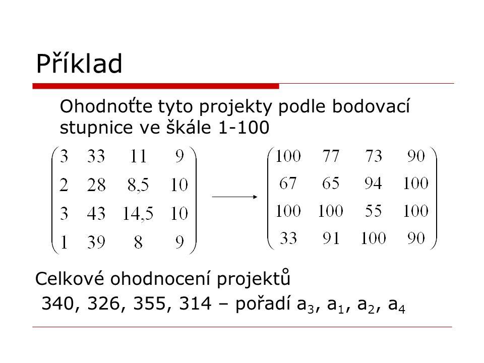 Příklad Ohodnoťte tyto projekty podle bodovací stupnice ve škále 1-100 Celkové ohodnocení projektů 340, 326, 355, 314 – pořadí a 3, a 1, a 2, a 4