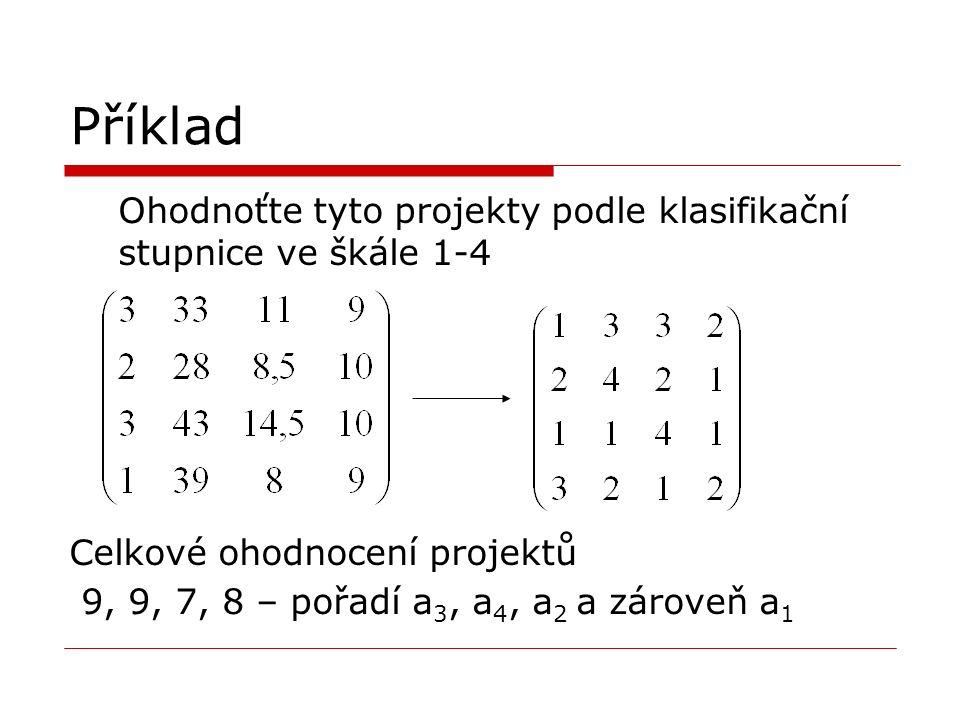 Příklad Ohodnoťte tyto projekty podle klasifikační stupnice ve škále 1-4 Celkové ohodnocení projektů 9, 9, 7, 8 – pořadí a 3, a 4, a 2 a zároveň a 1