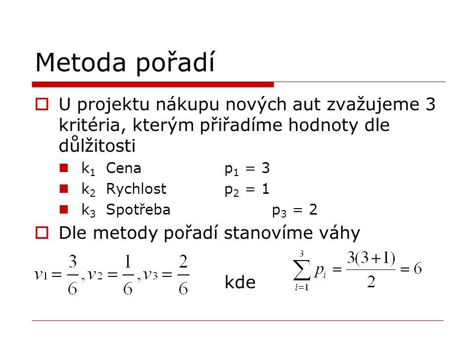 Metoda pořadí  U projektu nákupu nových aut zvažujeme 3 kritéria, kterým přiřadíme hodnoty dle důlžitosti k 1 Cenap 1 = 3 k 2 Rychlostp 2 = 1 k 3 Spotřeba p 3 = 2  Dle metody pořadí stanovíme váhy kde