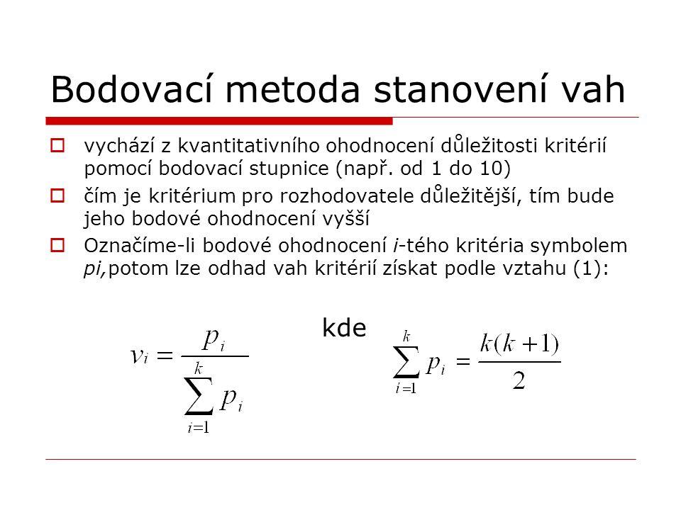Bodovací metoda stanovení vah  vychází z kvantitativního ohodnocení důležitosti kritérií pomocí bodovací stupnice (např. od 1 do 10)  čím je kritéri