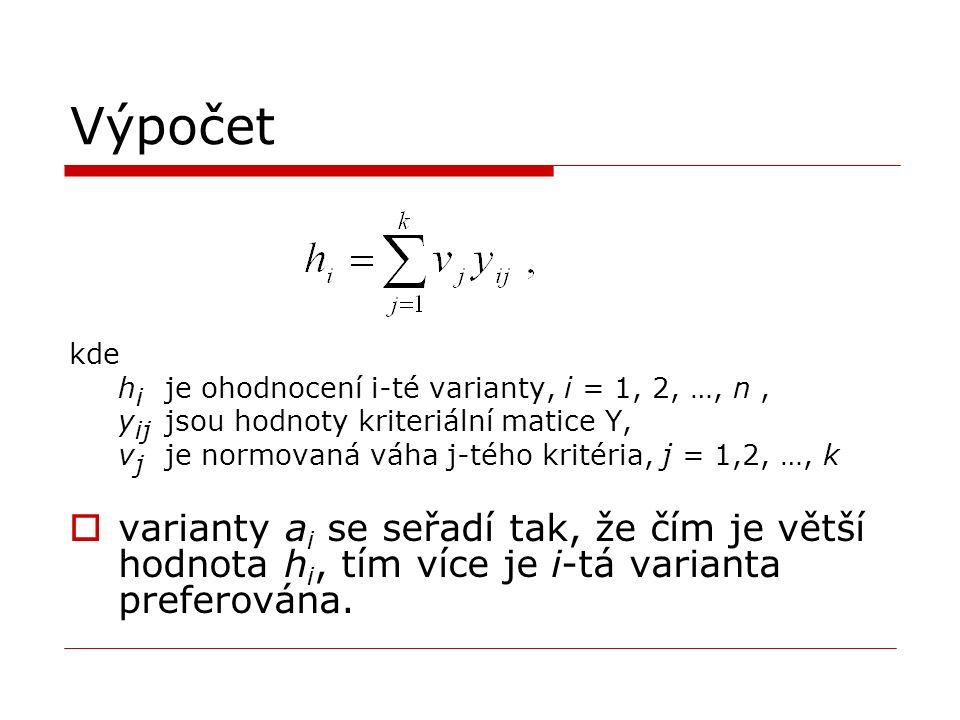Výpočet kde h i je ohodnocení i-té varianty, i = 1, 2, …, n, y ij jsou hodnoty kriteriální matice Y, v j je normovaná váha j-tého kritéria, j = 1,2, …, k  varianty a i se seřadí tak, že čím je větší hodnota h i, tím více je i-tá varianta preferována.