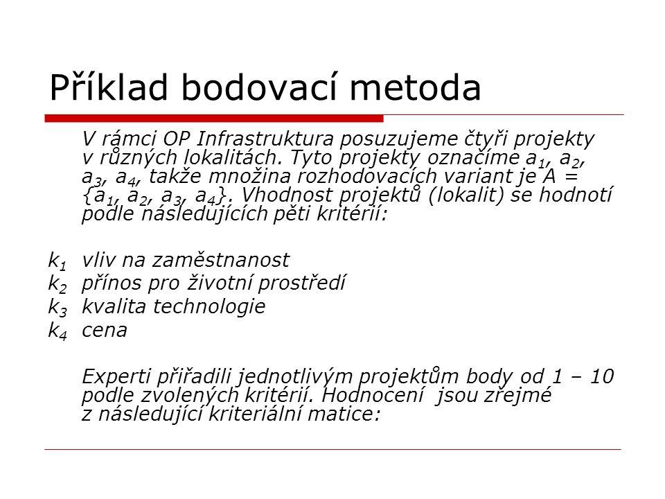 Příklad bodovací metoda V rámci OP Infrastruktura posuzujeme čtyři projekty v různých lokalitách.