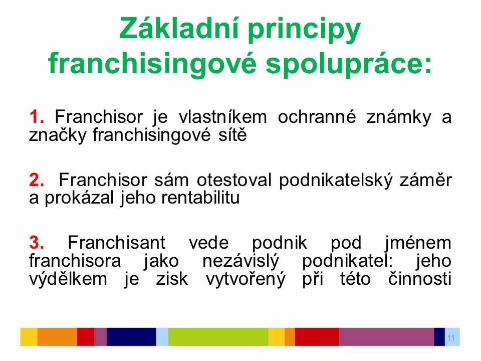 11 Základní principy franchisingové spolupráce: 1. Franchisor je vlastníkem ochranné známky a značky franchisingové sítě 2. Franchisor sám otestoval p