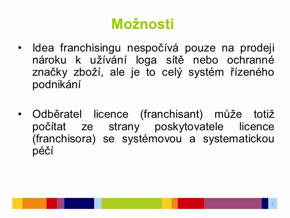 3 Možnosti Idea franchisingu nespočívá pouze na prodeji nároku k užívání loga sítě nebo ochranné značky zboží, ale je to celý systém řízeného podnikán