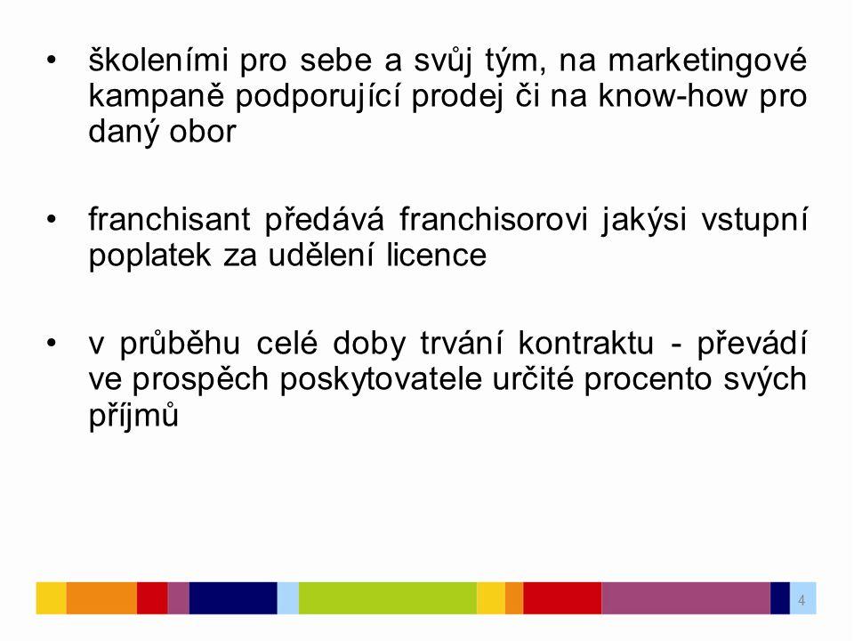 4 školeními pro sebe a svůj tým, na marketingové kampaně podporující prodej či na know-how pro daný obor franchisant předává franchisorovi jakýsi vstu