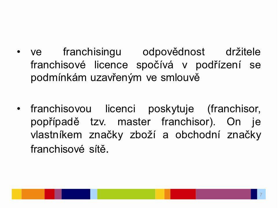 7 ve franchisingu odpovědnost držitele franchisové licence spočívá v podřízení se podmínkám uzavřeným ve smlouvě franchisovou licenci poskytuje (franc